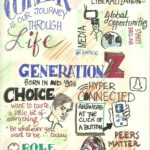 Hiring Gen Z  – What to Expect
