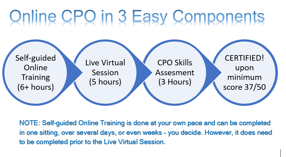 Online CPO Certification at www.CPOclass.com